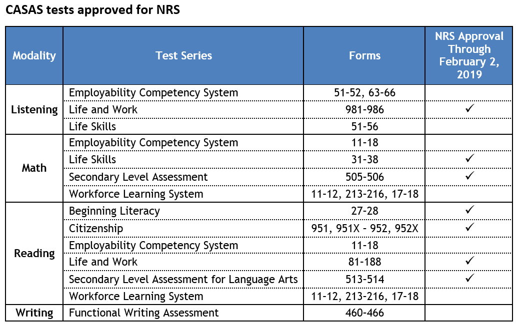 CASAS-tests-approved-NRS
