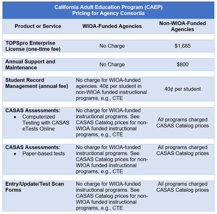 CAEP-pricing-table